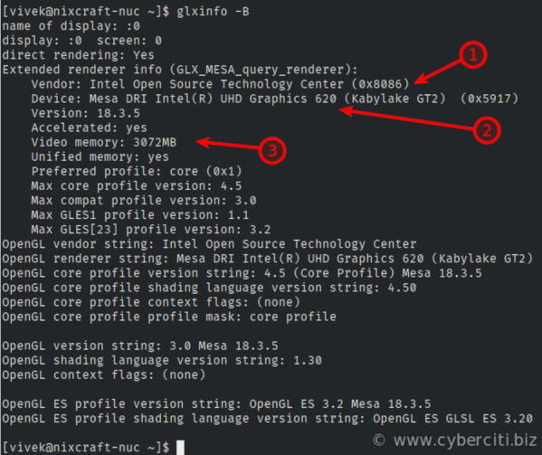 Linux Find Out Graphics Card GPU information name command