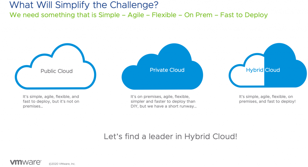 VMware is a leader in public cloud, private cloud, and hybrid cloud